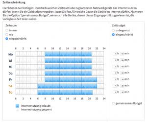 Zeitbudgets in der Fritz!Box